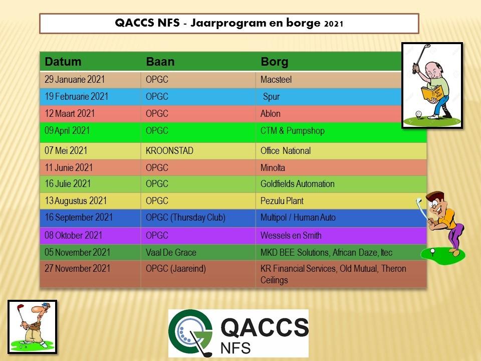 Slide4 - QACCS Nationals Golf